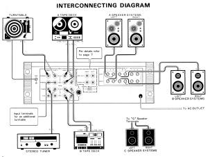 KA-7300-connect